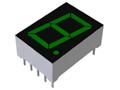 おすすめのオプトエレクトロニクス -LEDアイテム