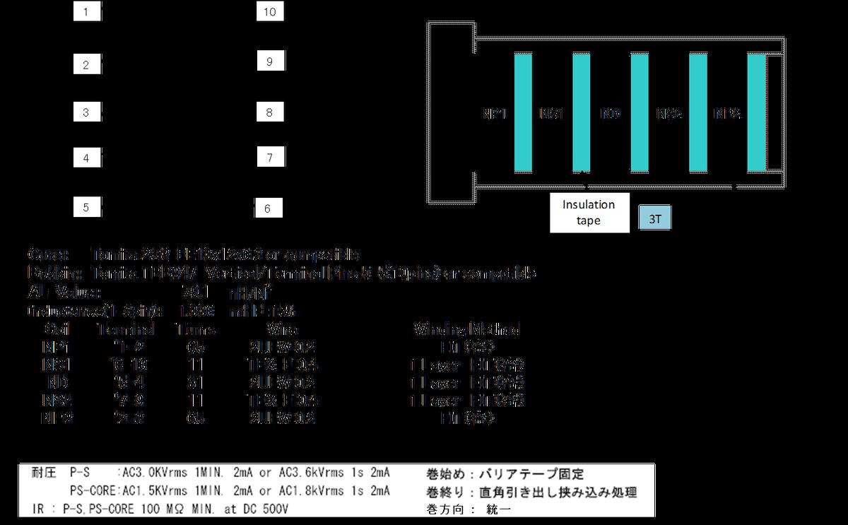 ACDC-circiut-transData-image