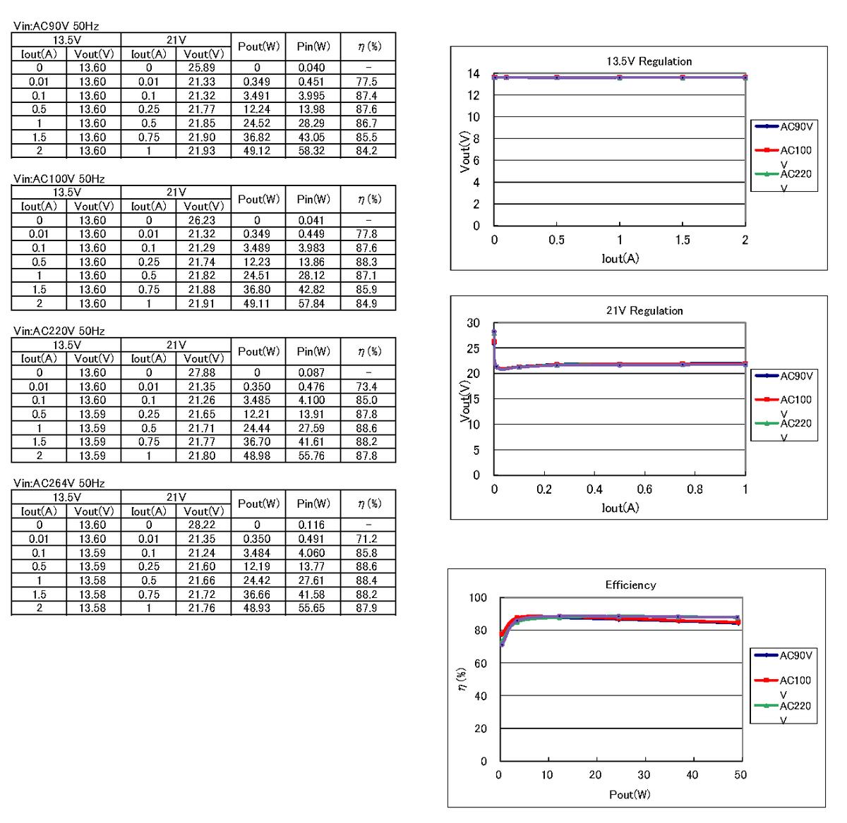 ACDC-characteristicData-diagram-image
