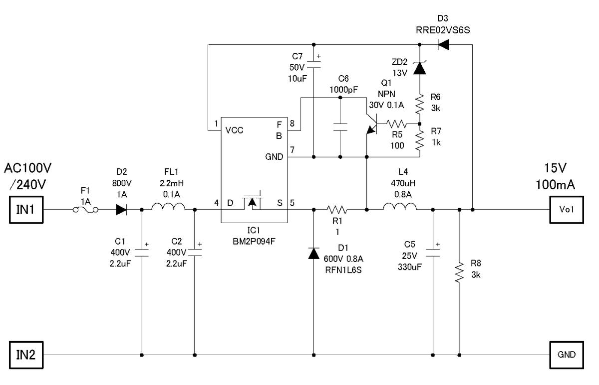 Circuit design product