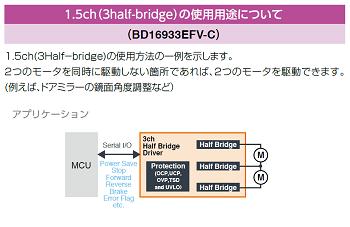 1.5ch(3half-bridge)の使用用途について